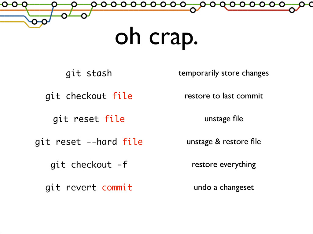 oh crap. git stash git checkout file git reset ...