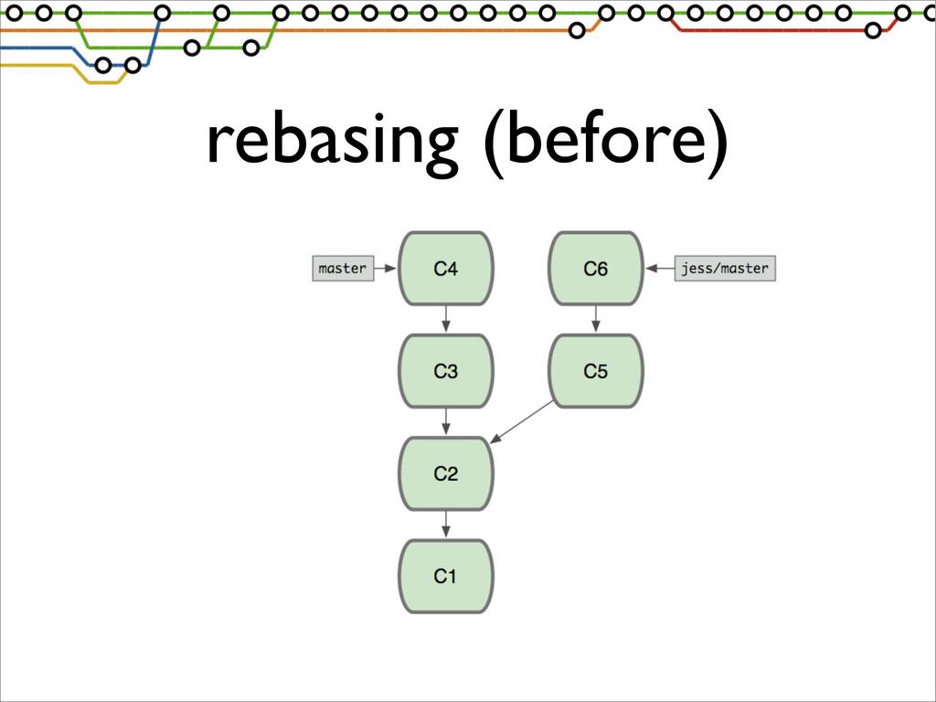 rebasing (before)