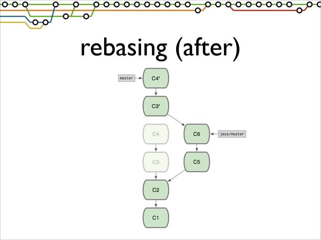 rebasing (after)