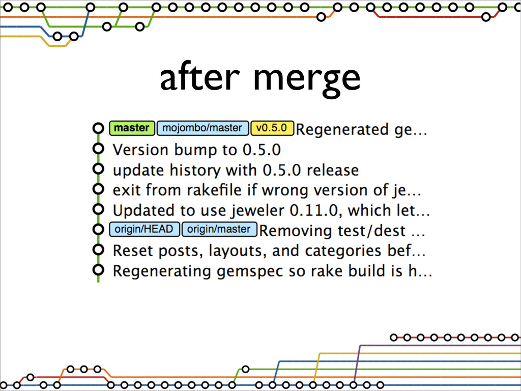 after merge