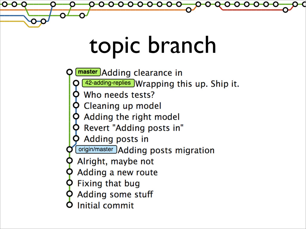 topic branch