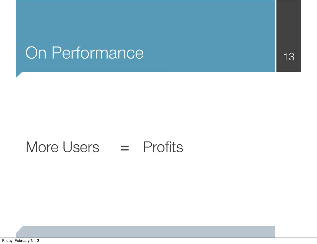 On Performance 13 More Users Profits = Friday, F...