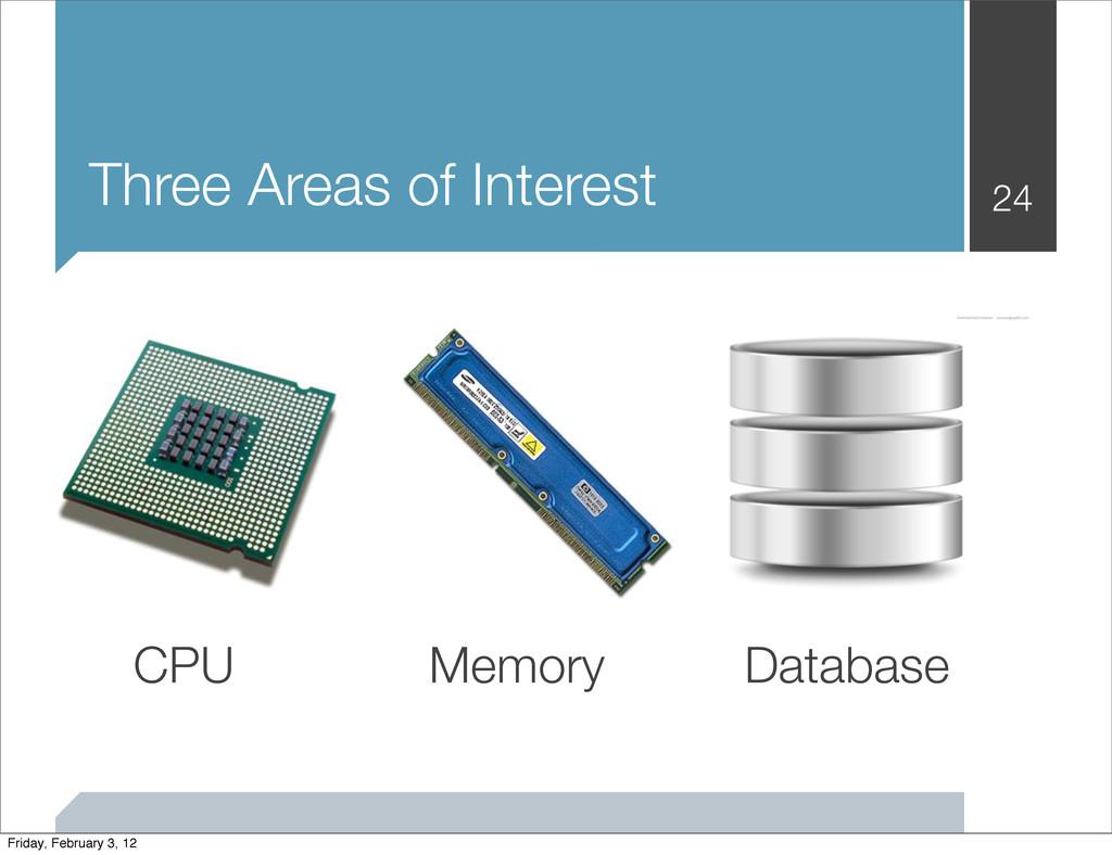 Three Areas of Interest 24 CPU Memory Database ...