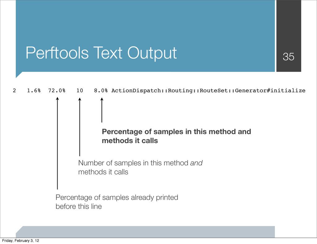 Perftools Text Output 35 2 1.6% 72.0% 10 8.0% A...