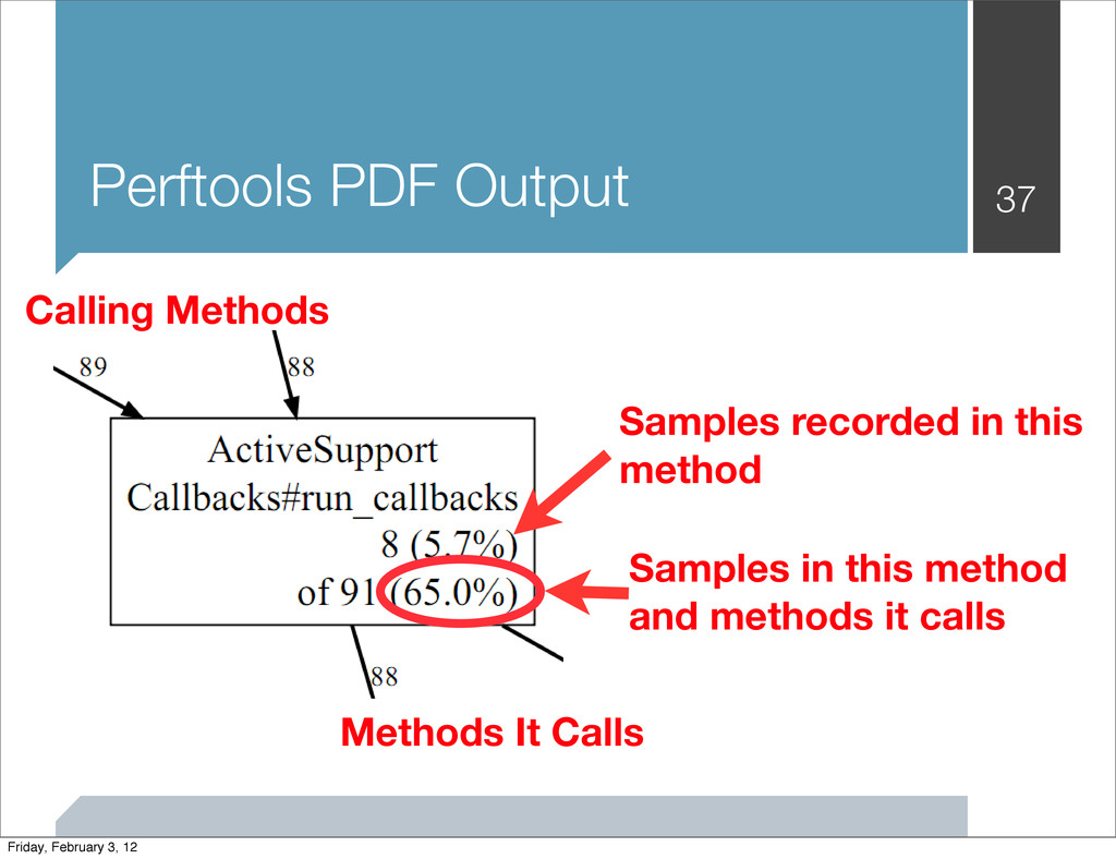 Perftools PDF Output 37 Samples recorded in thi...