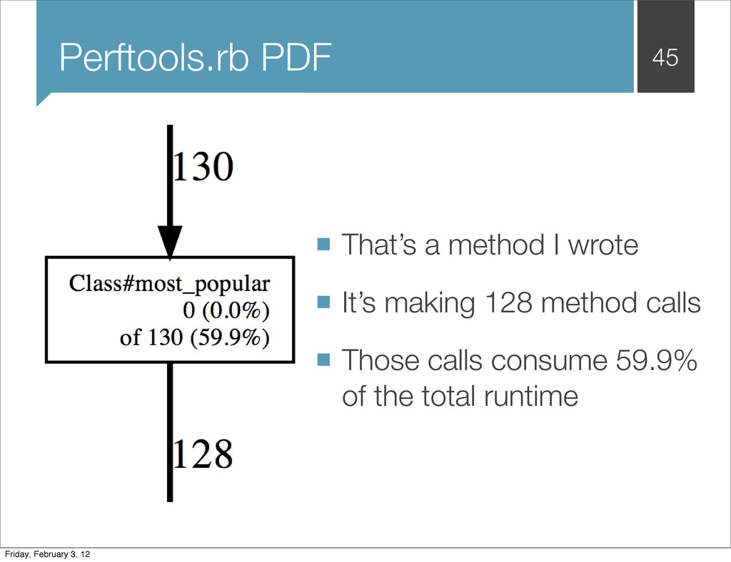 45 Perftools.rb PDF ■ That's a method I wrote ■...