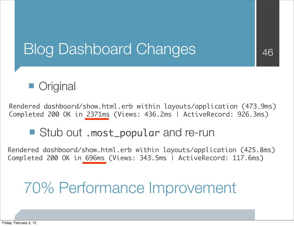 Blog Dashboard Changes ■ Original 46 Rendered ...