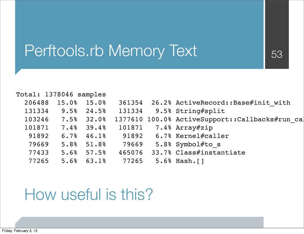 Perftools.rb Memory Text 53 Total: 1378046 samp...