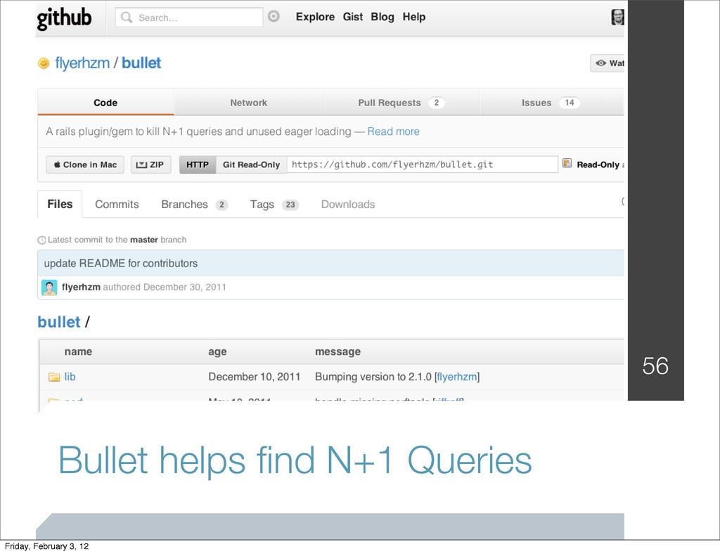 Bullet helps find N+1 Queries 56 Friday, Februar...