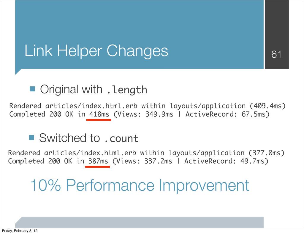 Link Helper Changes ■ Original with .length 61 ...