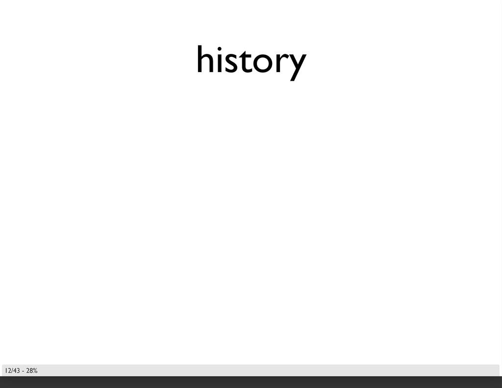 history 12/43 - 28%