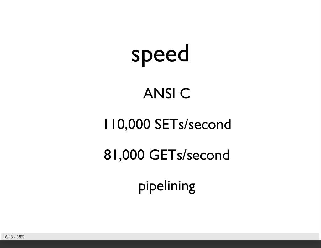 speed ANSI C 110,000 SETs/second 81,000 GETs/se...