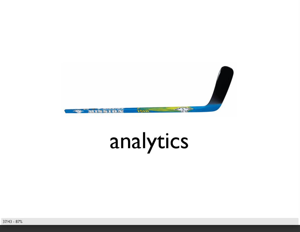 analytics 37/43 - 87%