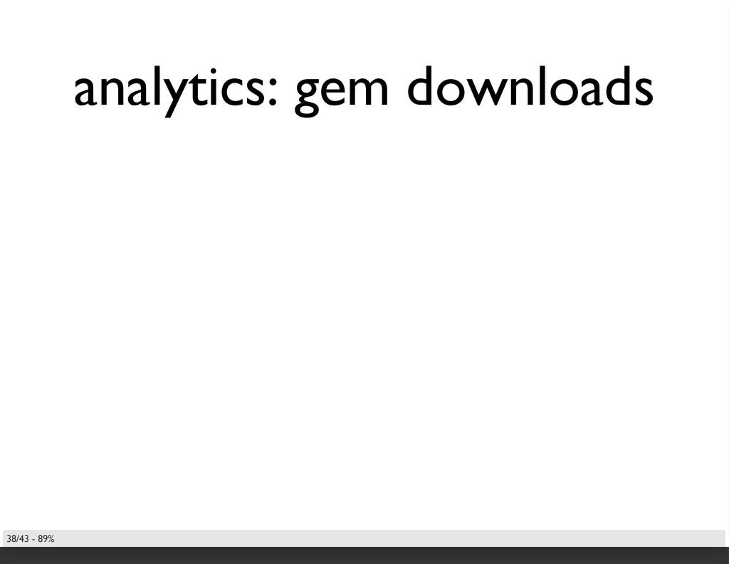 analytics: gem downloads 38/43 - 89%