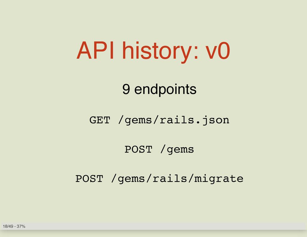 API history: v0 9 endpoints GET /gems/rails.jso...