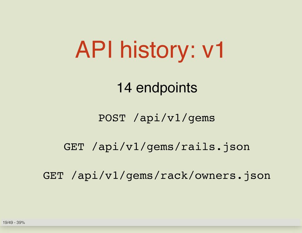 API history: v1 14 endpoints POST /api/v1/gems ...