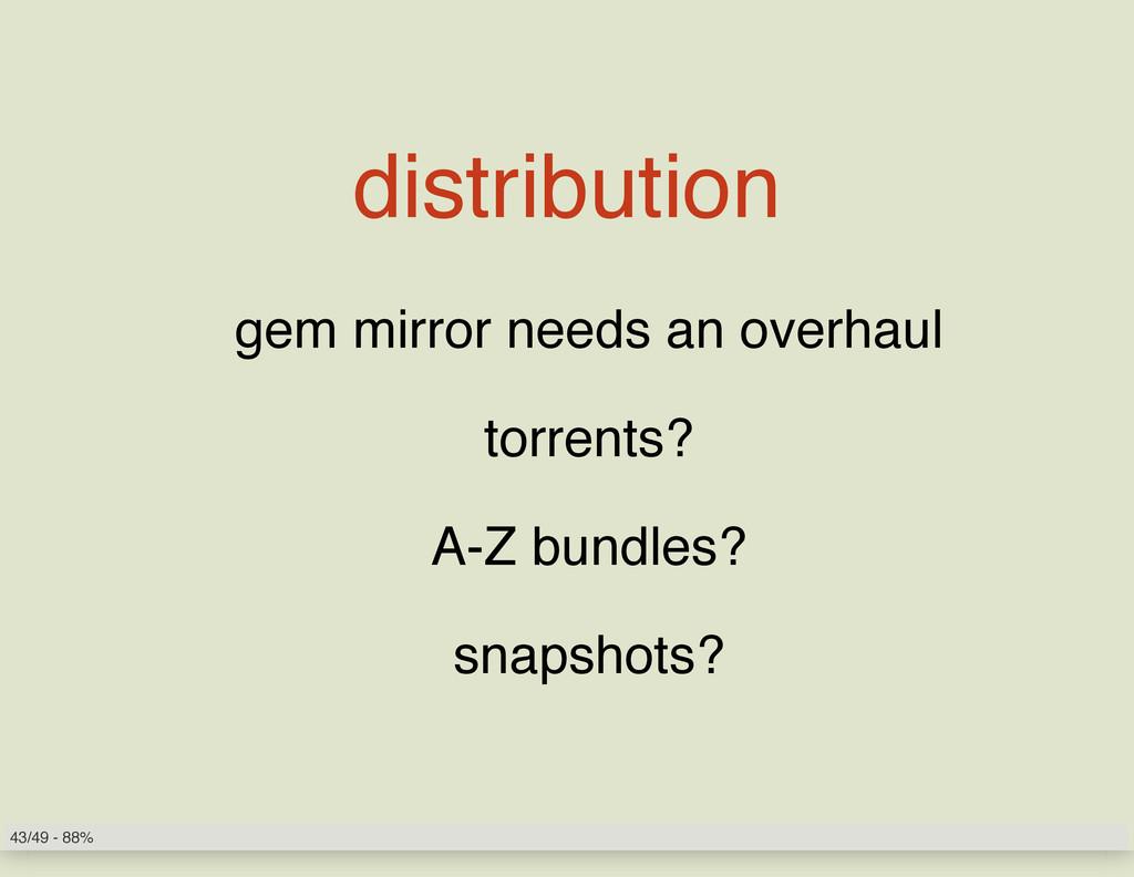 distribution gem mirror needs an overhaul torre...