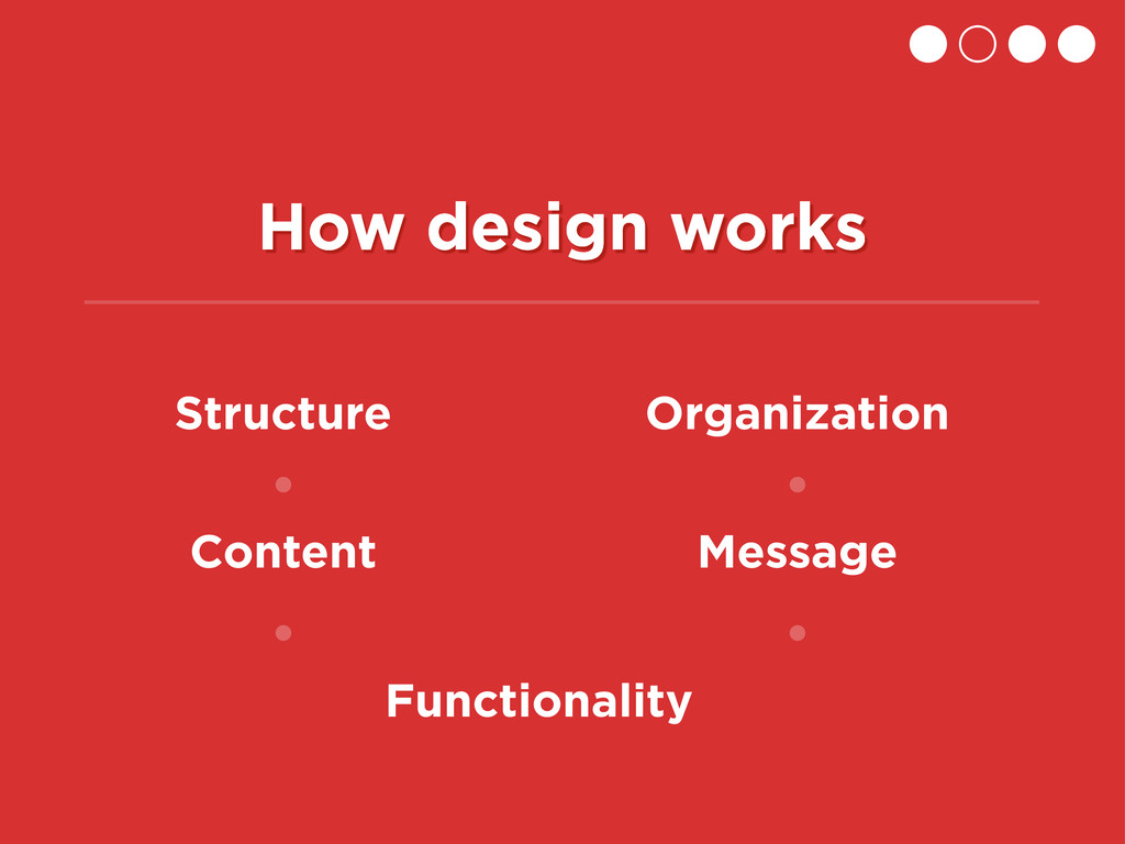How design works Structure Content Organization...