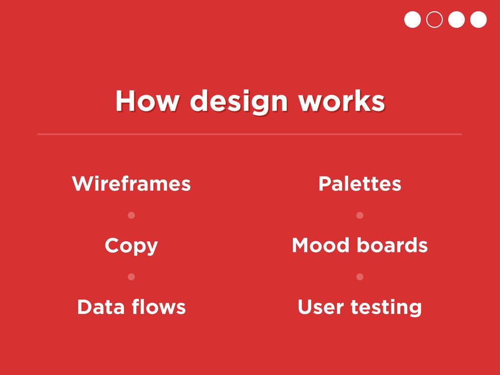 How design works Wireframes Palettes Mood board...
