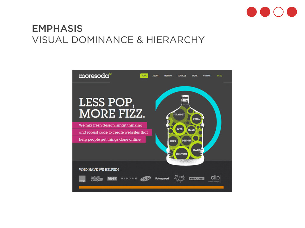 EMPHASIS VISUAL DOMINANCE & HIERARCHY