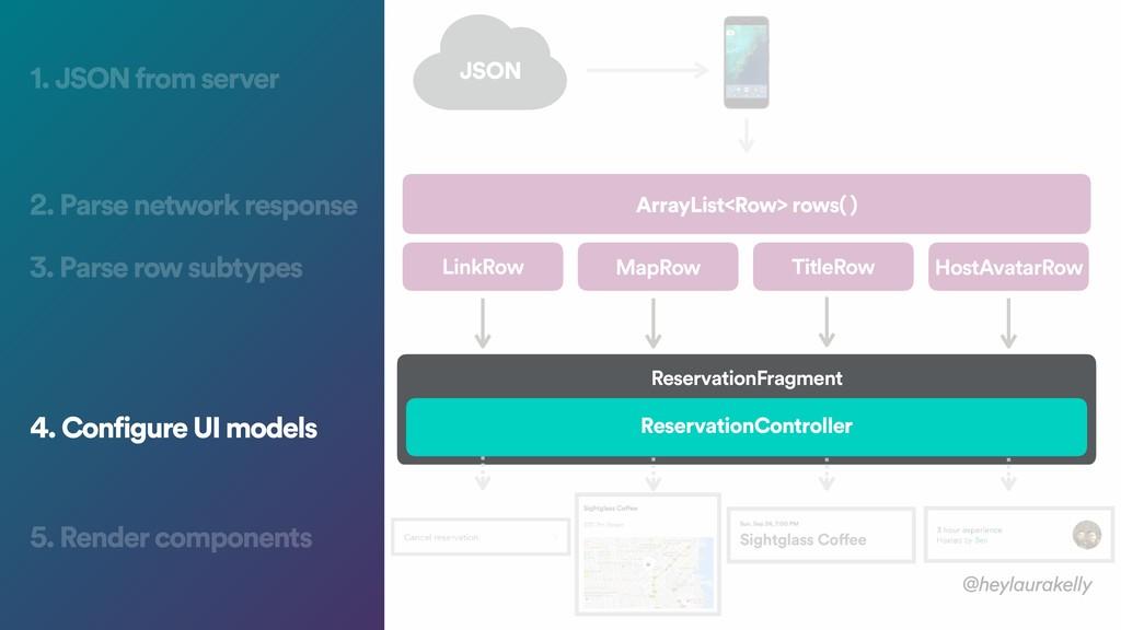 JSON ArrayList<Row> rows( ) LinkRow MapRow Titl...