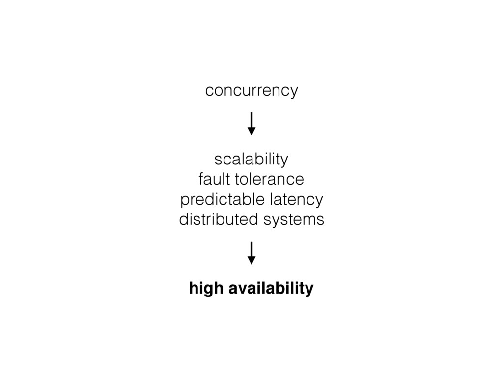 concurrency scalability fault tolerance predict...