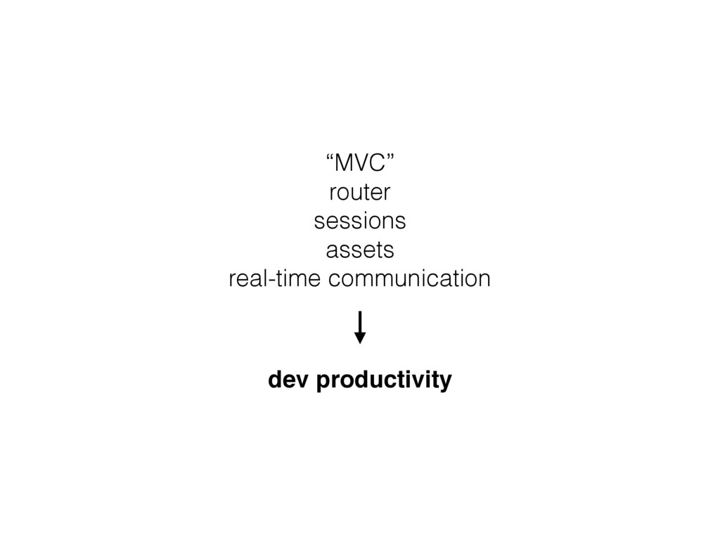 """""""MVC"""" router sessions assets real-time communic..."""