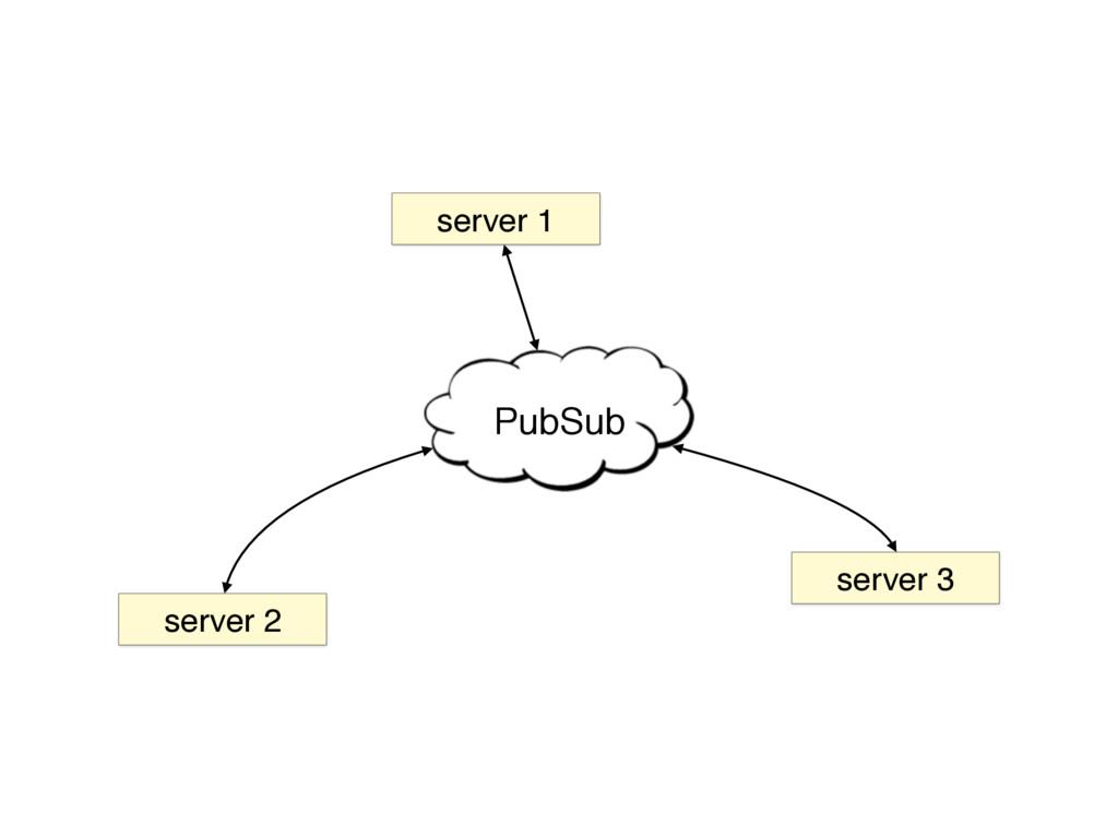 PubSub server 1 server 2 server 3