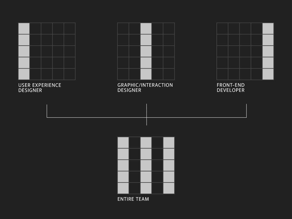 USER EXPERIENCE DESIGNER GRAPHIC/INTERACTION DE...