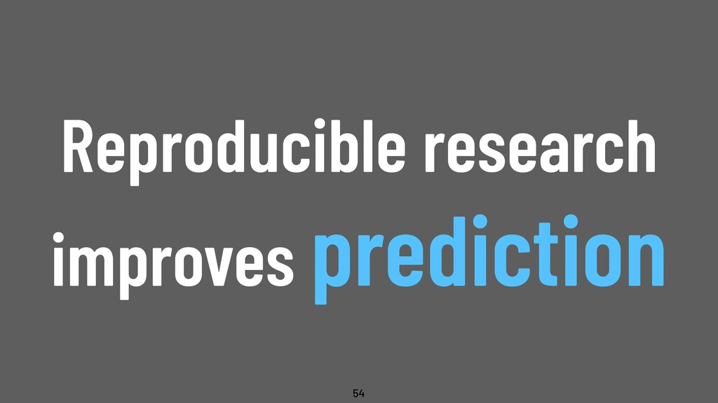 @WillingCarol Reproducible research improves pr...
