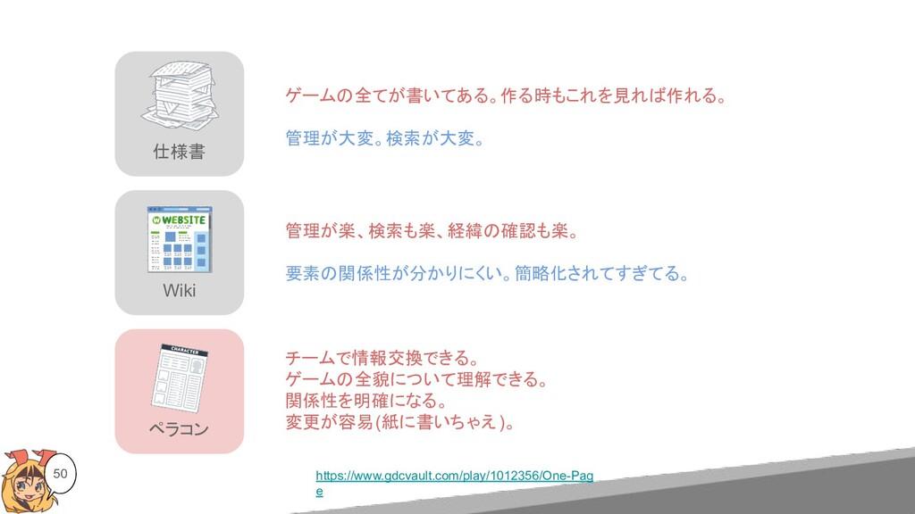 Wiki ペラコン 仕様書 50 https://www.gdcvault.com/play/...