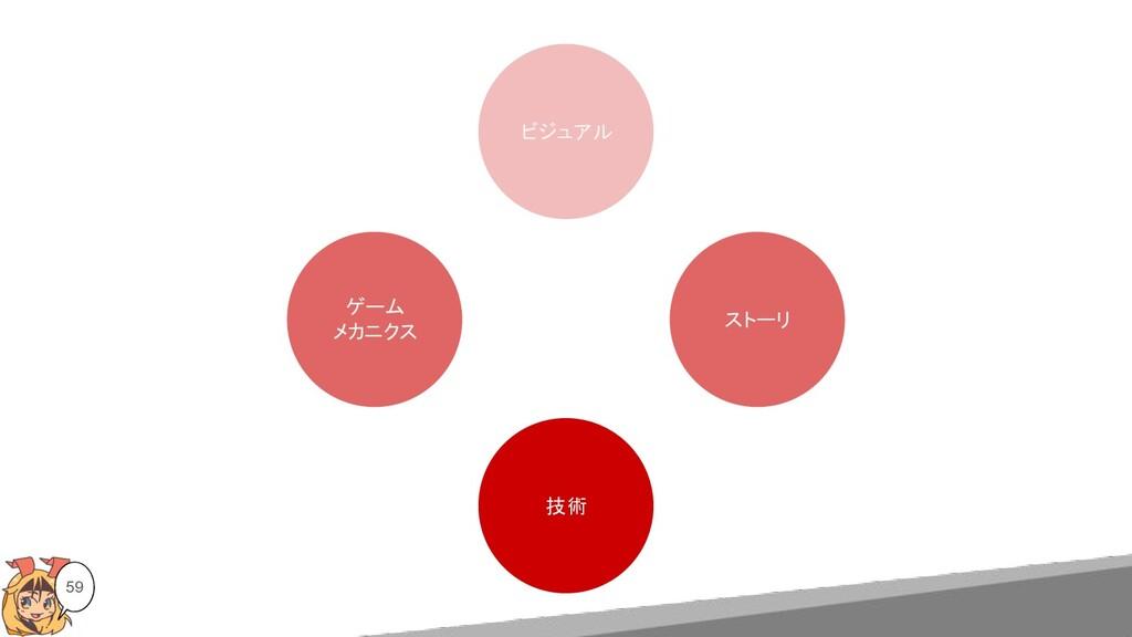 59 ビジュアル ゲーム メカニクス ストーリ 技術