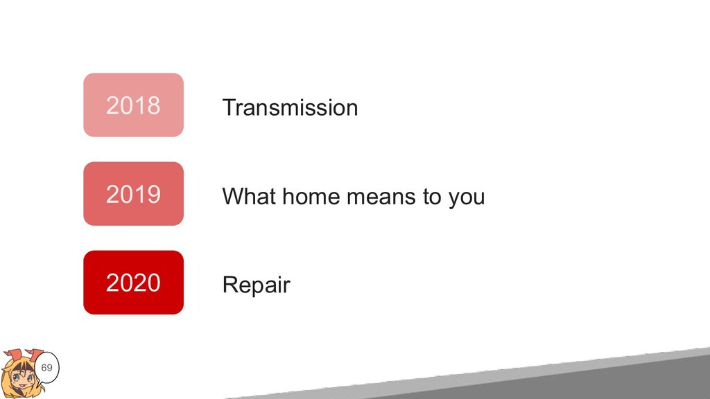 69 2018 2019 2020 Transmission What home means ...