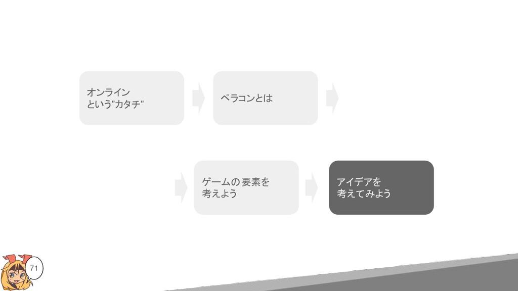 """71 オンライン という""""カタチ"""" ペラコンとは ゲームの要素を 考えよう アイデアを 考えて..."""