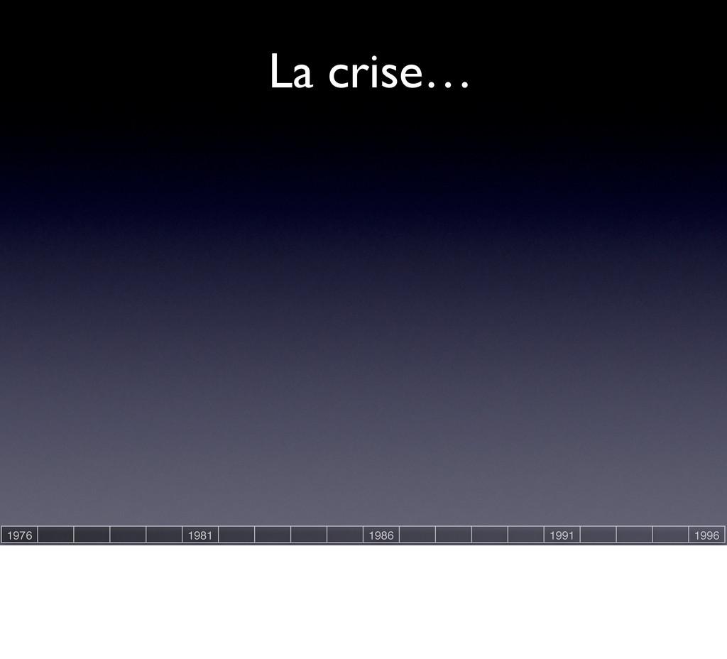 La crise… 1976 1981 1986 1991 1996
