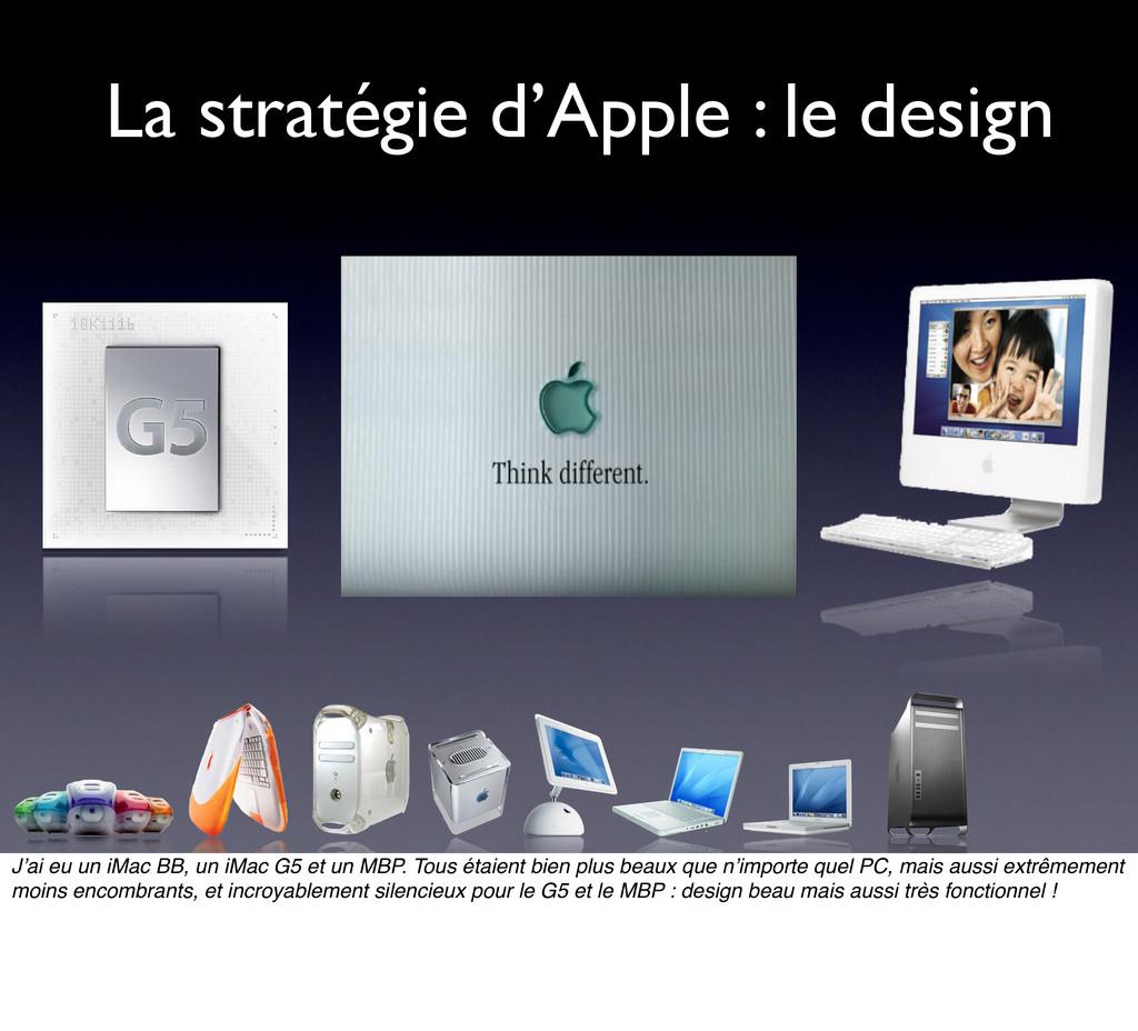 La stratégie d'Apple : le design J'ai eu un iMa...