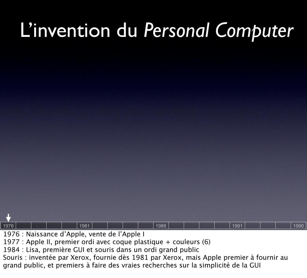 L'invention du Personal Computer 1976 1981 1986...