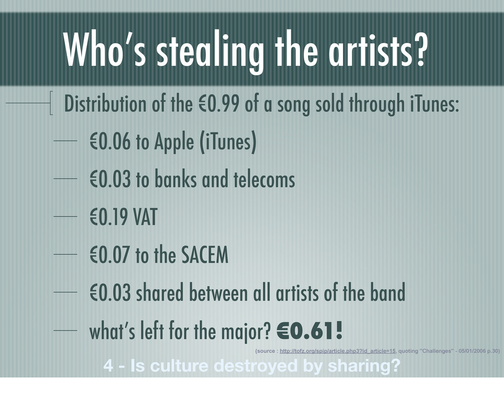 Distribution of the €0.99 of a song sold throug...