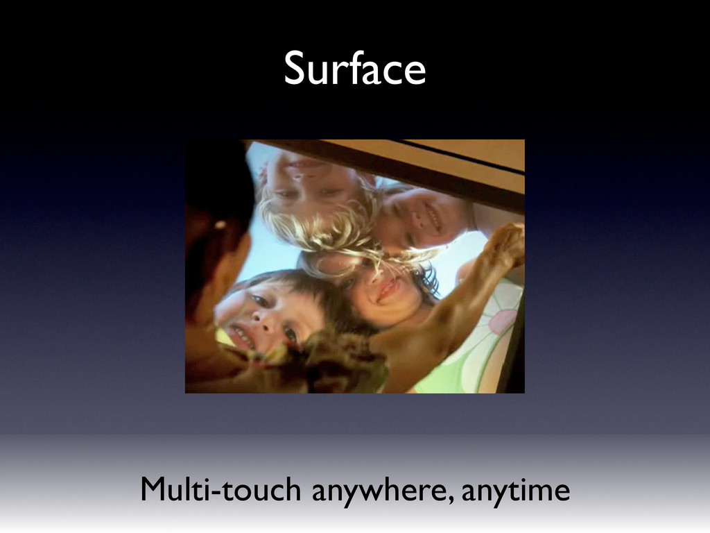 Multi-touch anywhere, anytime Surface