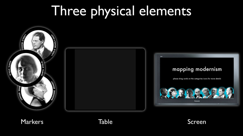 Three physical elements Markers Table Screen