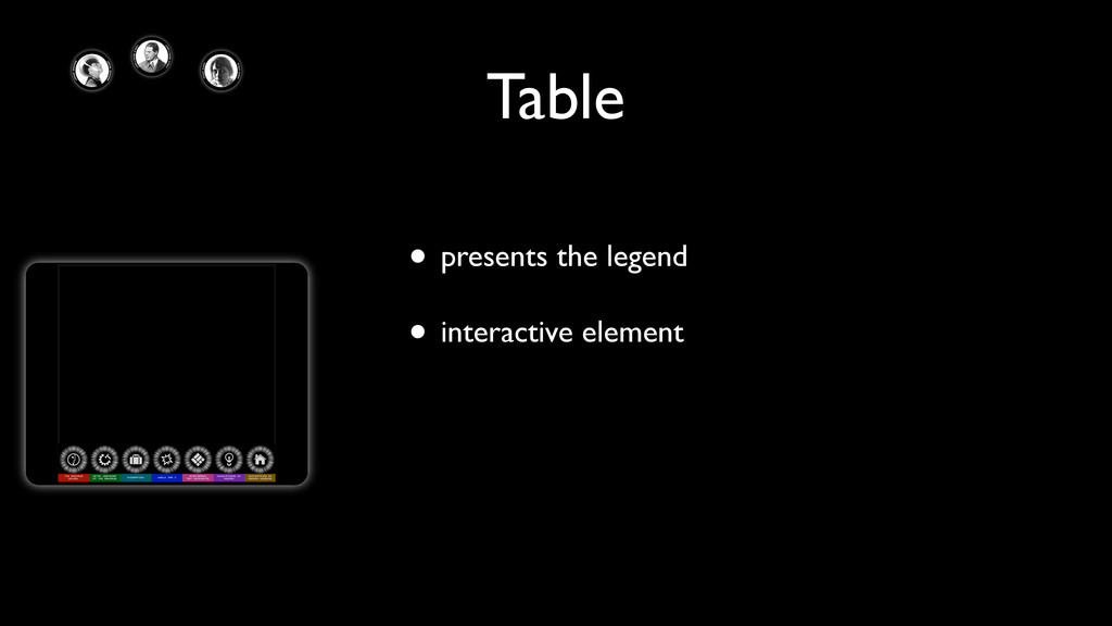 • presents the legend • interactive element Tab...
