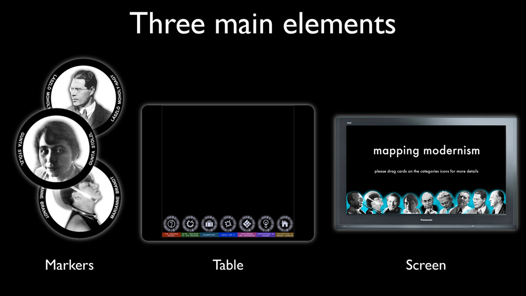 Three main elements Markers Table Screen