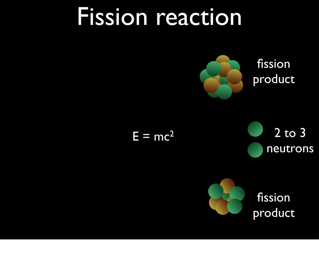 2 to 3 neutrons fission product fission product E...