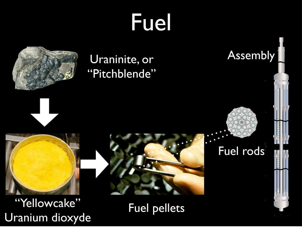 """Fuel """"Yellowcake"""" Uranium dioxyde Uraninite, or..."""