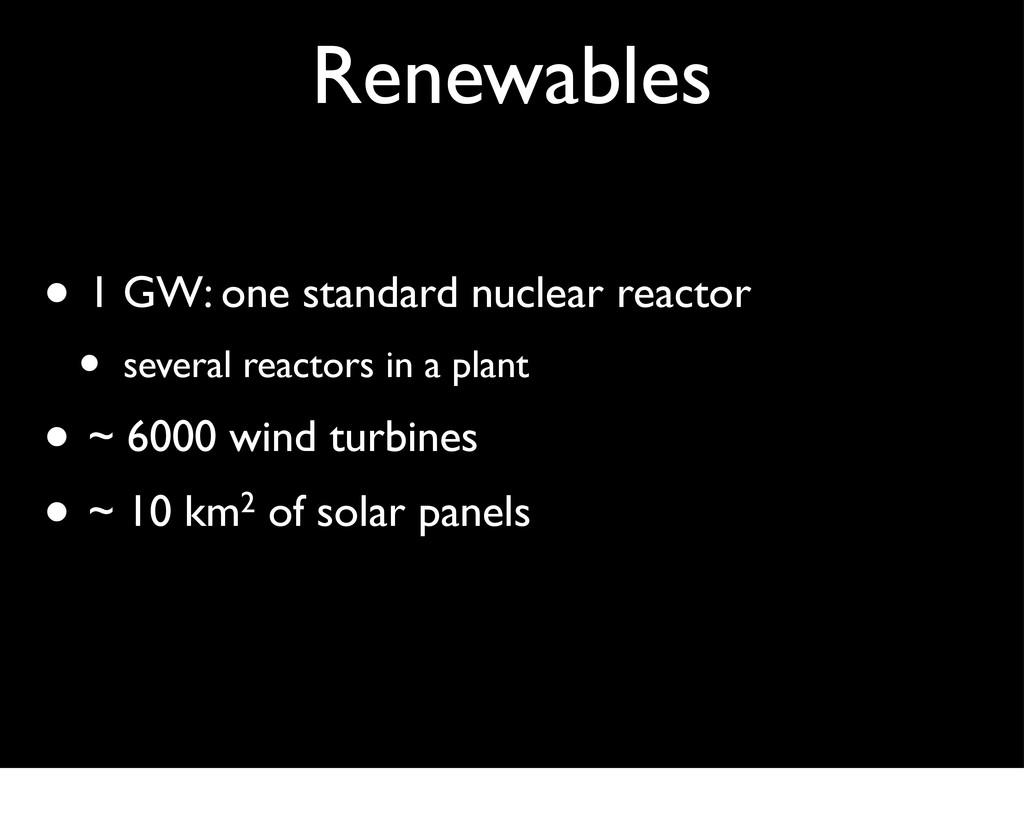 Renewables • 1 GW: one standard nuclear reactor...