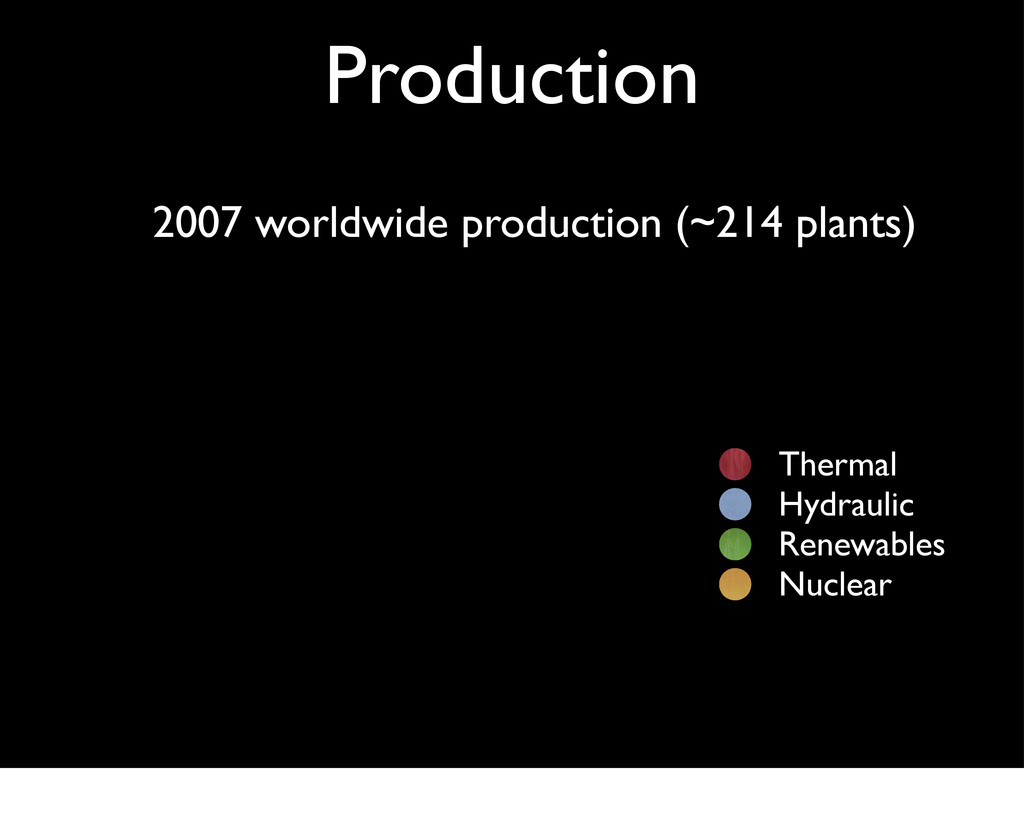 Production 2007 worldwide production (~214 plan...