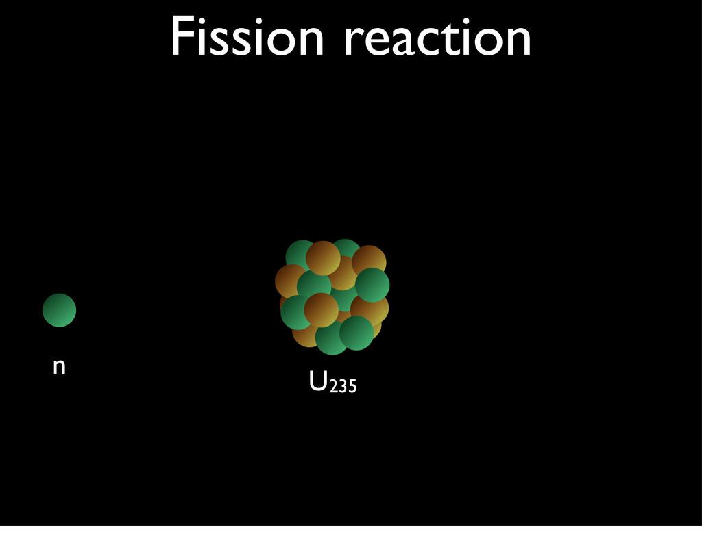 U235 n Fission reaction