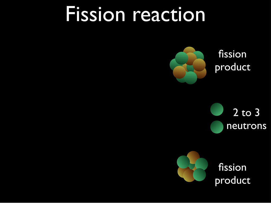 2 to 3 neutrons fission product fission product F...