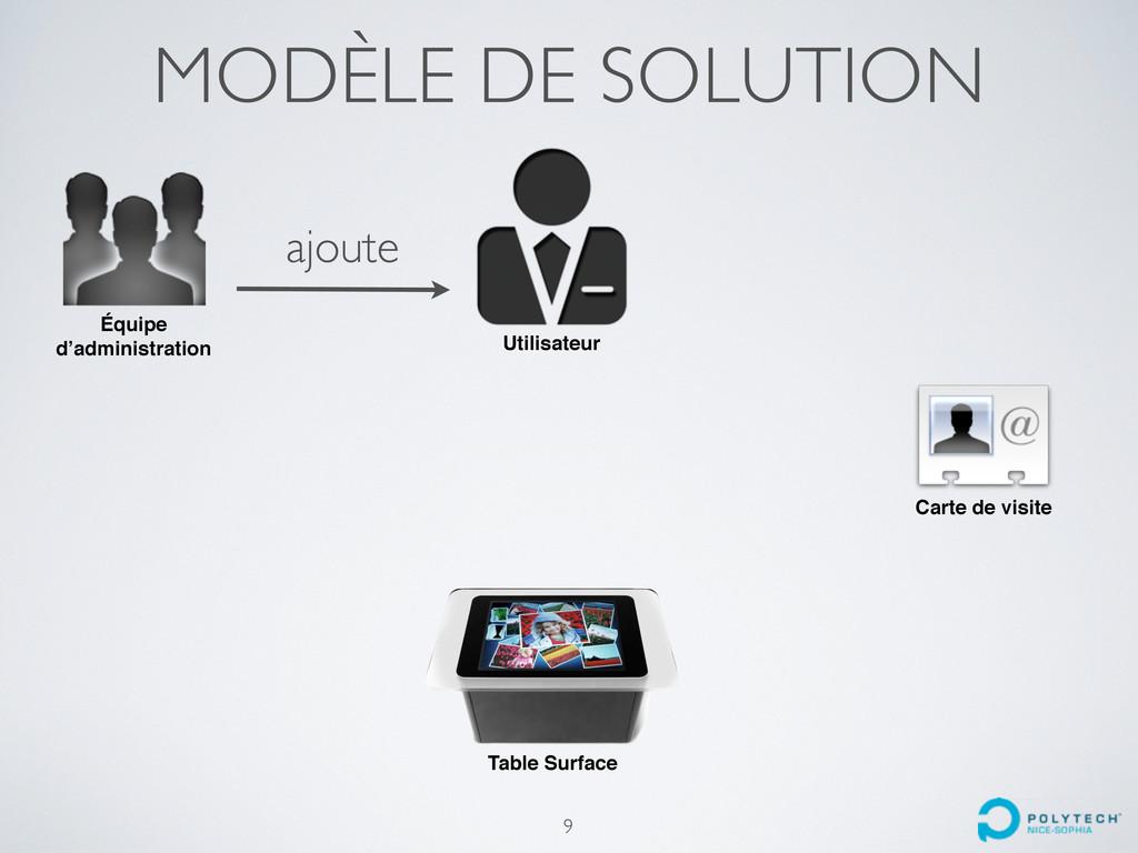 MODÈLE DE SOLUTION ajoute Table Surface Utilisa...