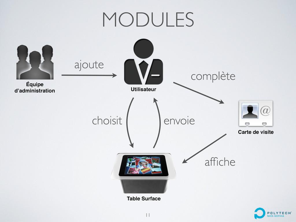 MODULES ajoute complète affiche Table Surface 11...